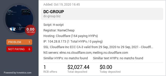 HYIPLogs.com widget for dc-group.biz