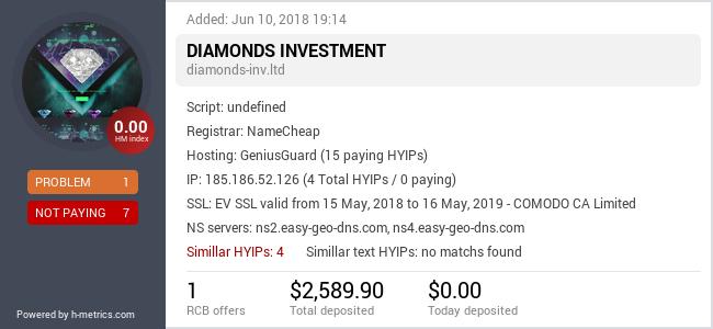HYIPLogs.com widget for diamonds-inv.ltd