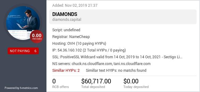 HYIPLogs.com widget for diamonds.capital