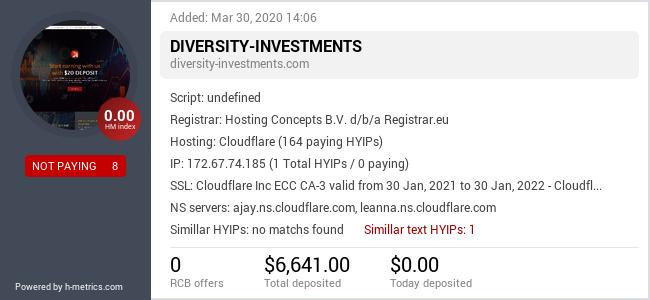 HYIPLogs.com widget for diversity-investments.com