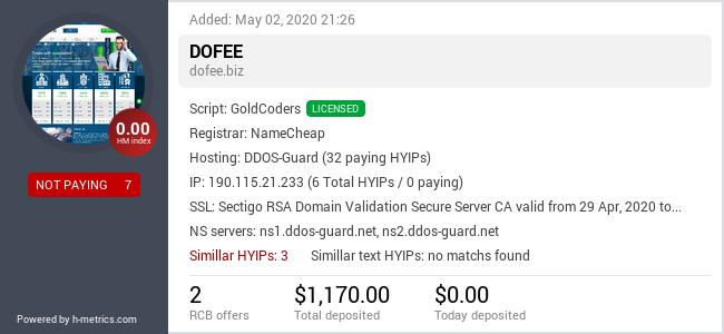 HYIPLogs.com widget for dofee.biz