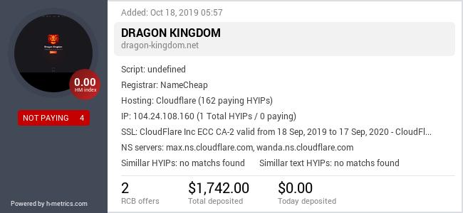 HYIPLogs.com widget for dragon-kingdom.net