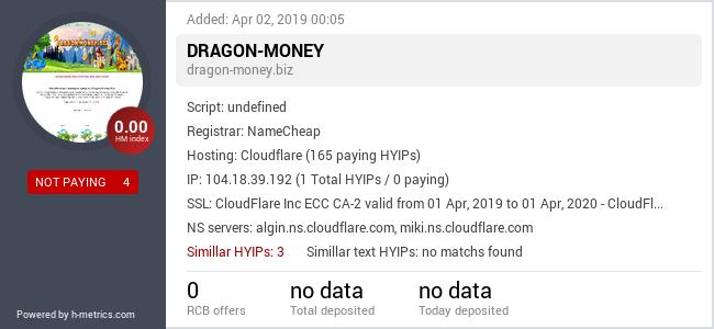 HYIPLogs.com widget for dragon-money.biz