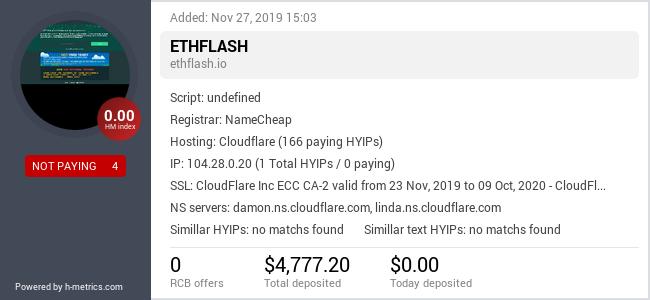 HYIPLogs.com widget for ethflash.io