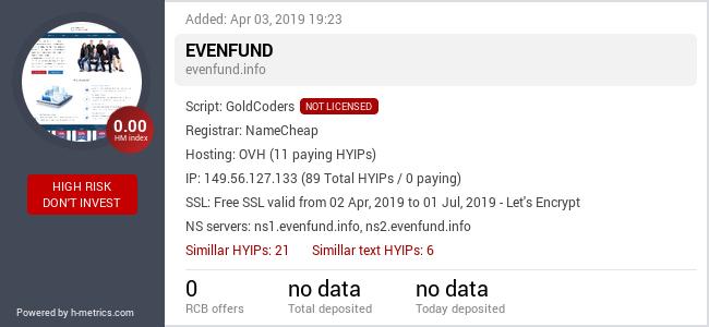 HYIPLogs.com widget for evenfund.info
