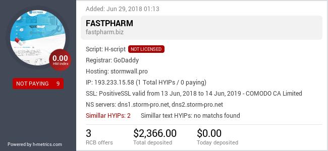 HYIPLogs.com widget for fastpharm.biz