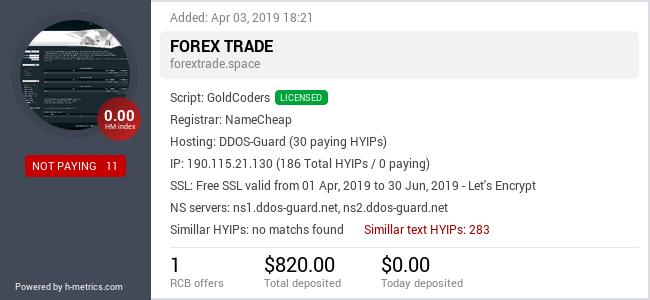 HYIPLogs.com widget for forextrade.space