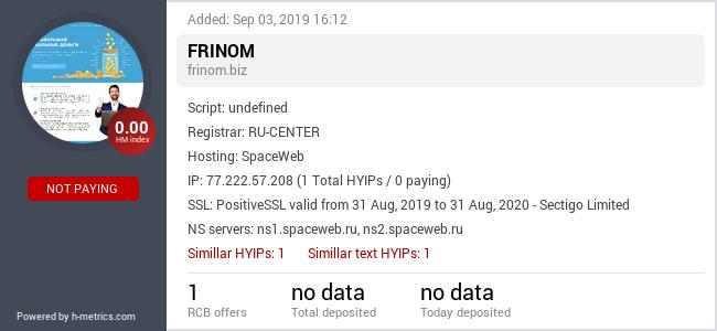 HYIPLogs.com widget for frinom.biz