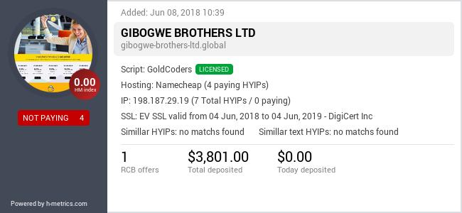 HYIPLogs.com widget for gibogwe-brothers-ltd.global