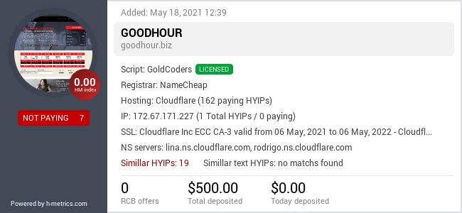 HYIPLogs.com widget for goodhour.biz