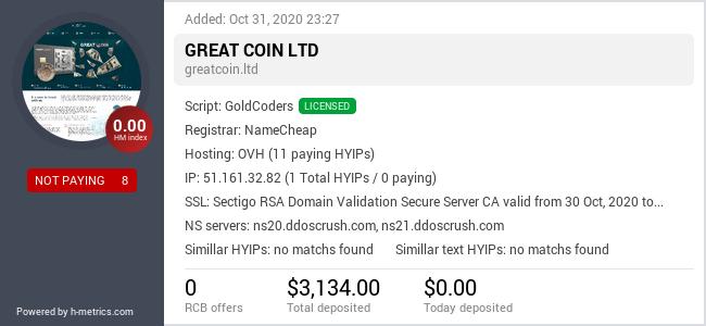 HYIPLogs.com widget for greatcoin.ltd