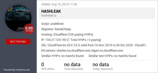 HYIPLogs.com widget for hashleak.io