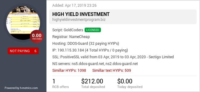 HYIPLogs.com widget for highyieldinvestmentprogram.biz