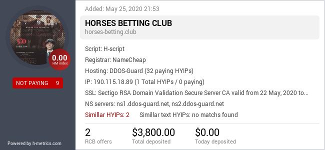 HYIPLogs.com widget for horses-betting.club