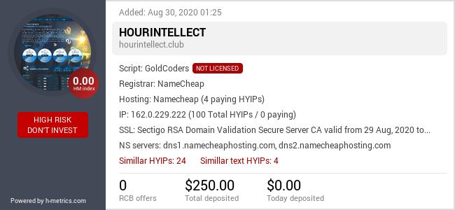 HYIPLogs.com widget for hourintellect.club