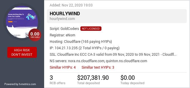 HYIPLogs.com widget for hourlywind.com