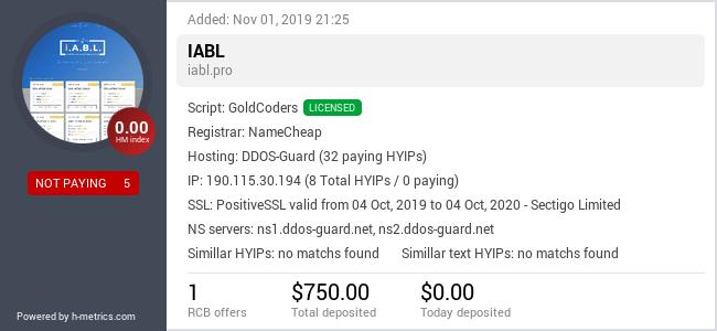 HYIPLogs.com widget for iabl.pro
