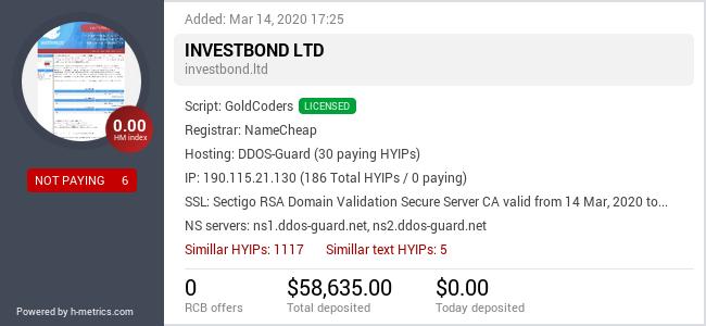 HYIPLogs.com widget for investbond.ltd