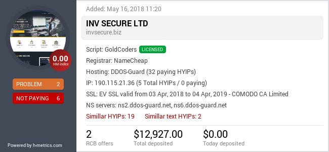 HYIPLogs.com widget for invsecure.biz
