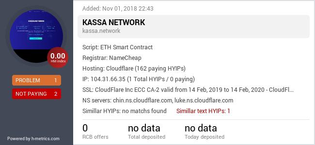 HYIPLogs.com widget for kassa.network