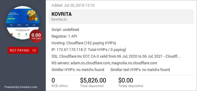 HYIPLogs.com widget for kovrita.io