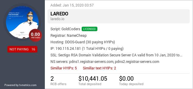 HYIPLogs.com widget for laredo.io