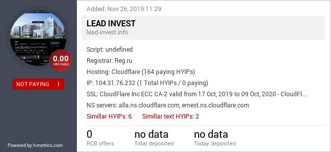 HYIPLogs.com widget for lead-invest.info