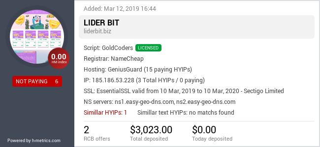 HYIPLogs.com widget for liderbit.biz