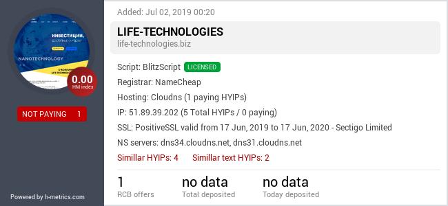 HYIPLogs.com widget for life-technologies.biz