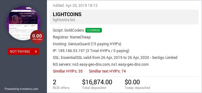 HYIPLogs.com widget for lightcoins.biz