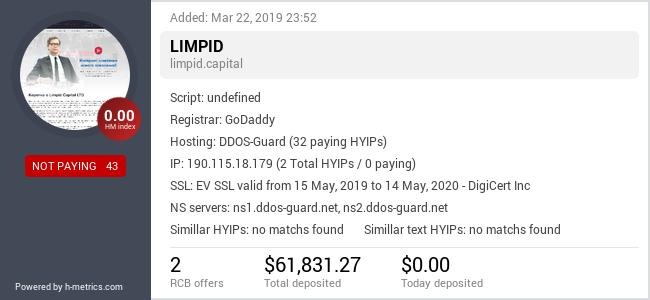HYIPLogs.com widget for limpid.capital