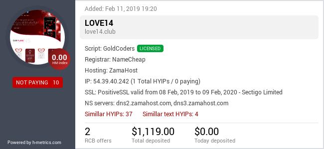 HYIPLogs.com widget for love14.club