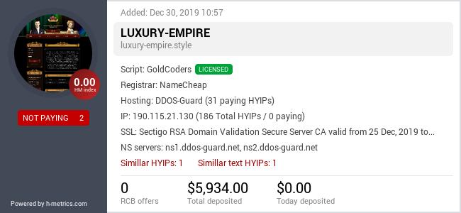HYIPLogs.com widget for luxury-empire.style