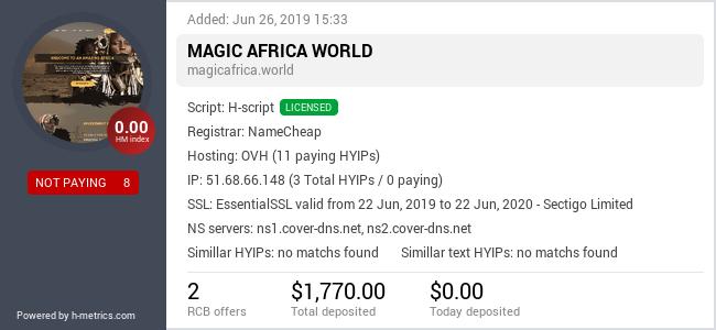 HYIPLogs.com widget for magicafrica.world