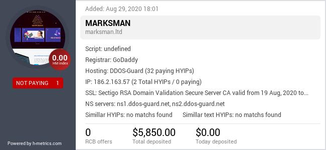 HYIPLogs.com widget for marksman.ltd
