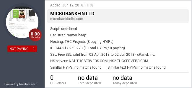 HYIPLogs.com widget for microbankfinltd.com