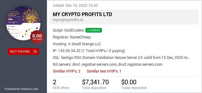 HYIPLogs.com widget for mycryptoprofits.io