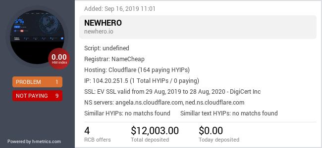 HYIPLogs.com widget for newhero.io