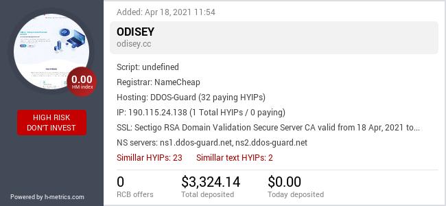HYIPLogs.com widget for odisey.cc