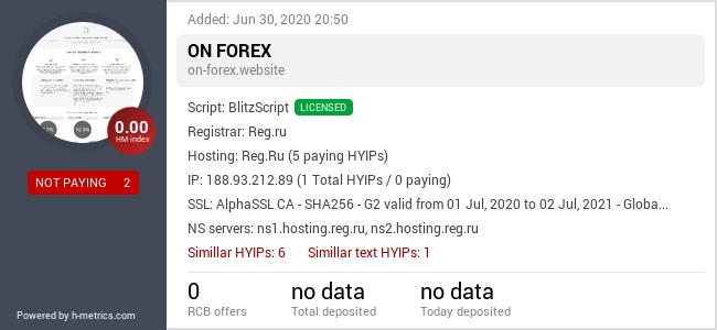 HYIPLogs.com widget for on-forex.website