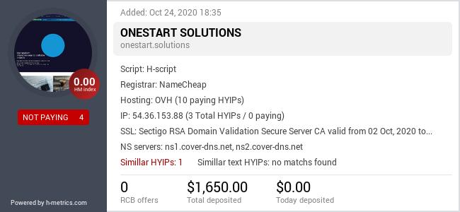 HYIPLogs.com widget for onestart.solutions