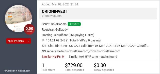 HYIPLogs.com widget for orioninvest.net