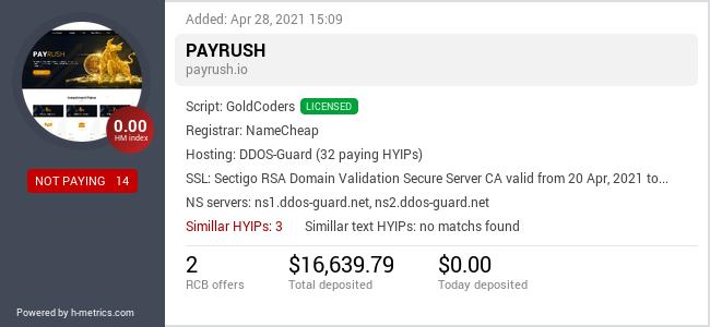 HYIPLogs.com widget for payrush.io