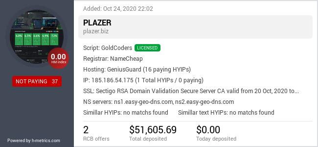 HYIPLogs.com widget for plazer.biz