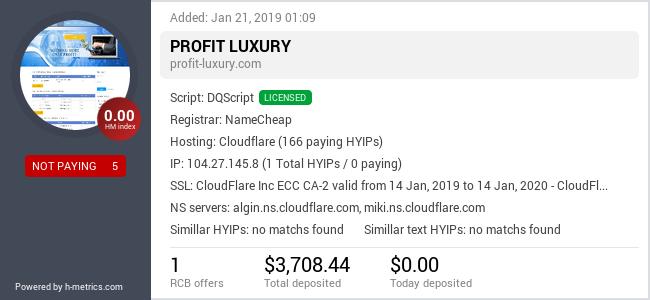 HYIPLogs.com widget for profit-luxury.com