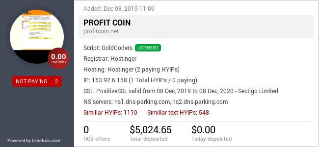 HYIPLogs.com widget for profitcoin.net