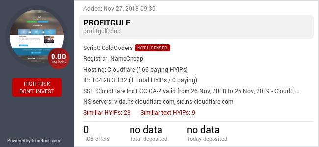 HYIPLogs.com widget for profitgulf.club