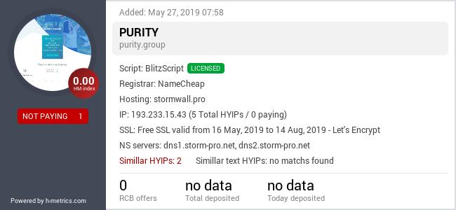 HYIPLogs.com widget for purity.group