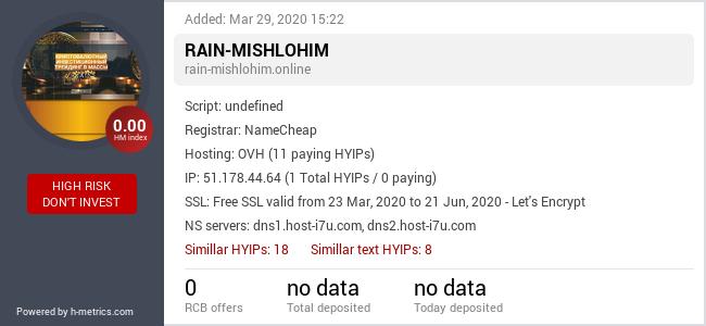 HYIPLogs.com widget for rain-mishlohim.online