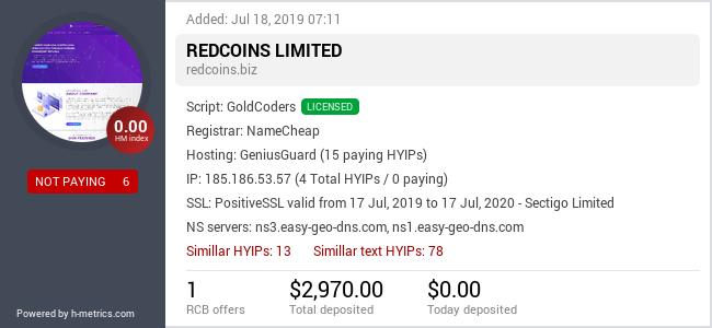 HYIPLogs.com widget for redcoins.biz